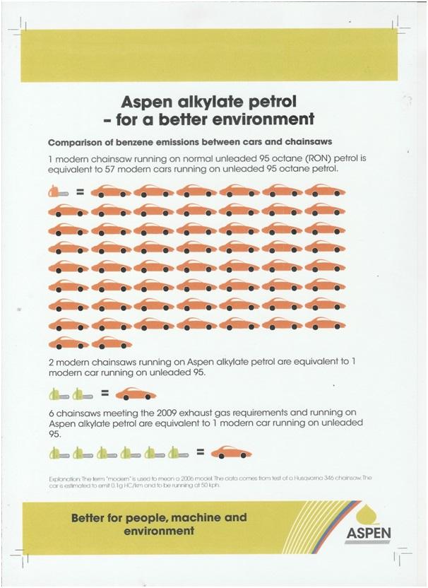 aspen fuel environmental