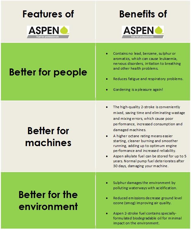 aspen fuel full text